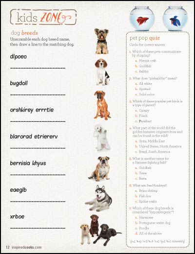 Kids Zone - Dog Breeds